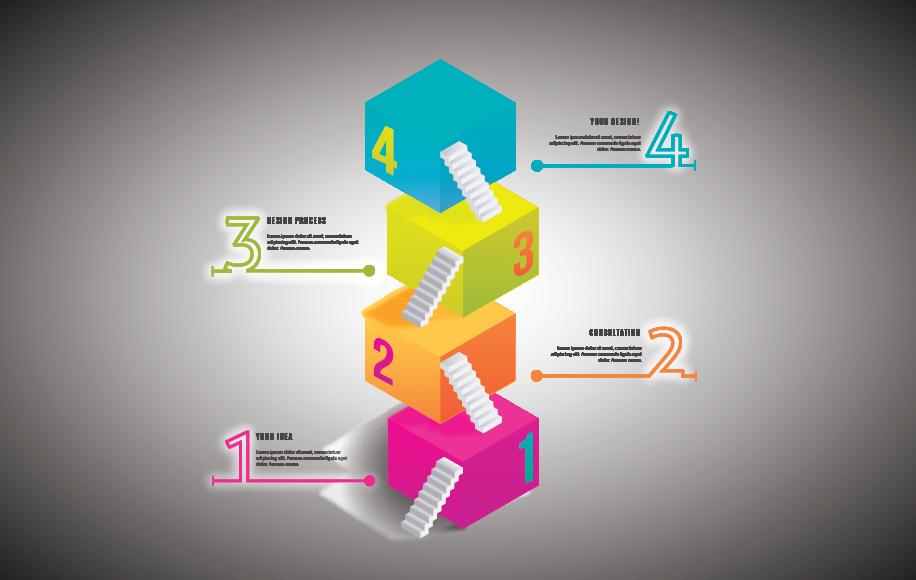 design_process_infographic